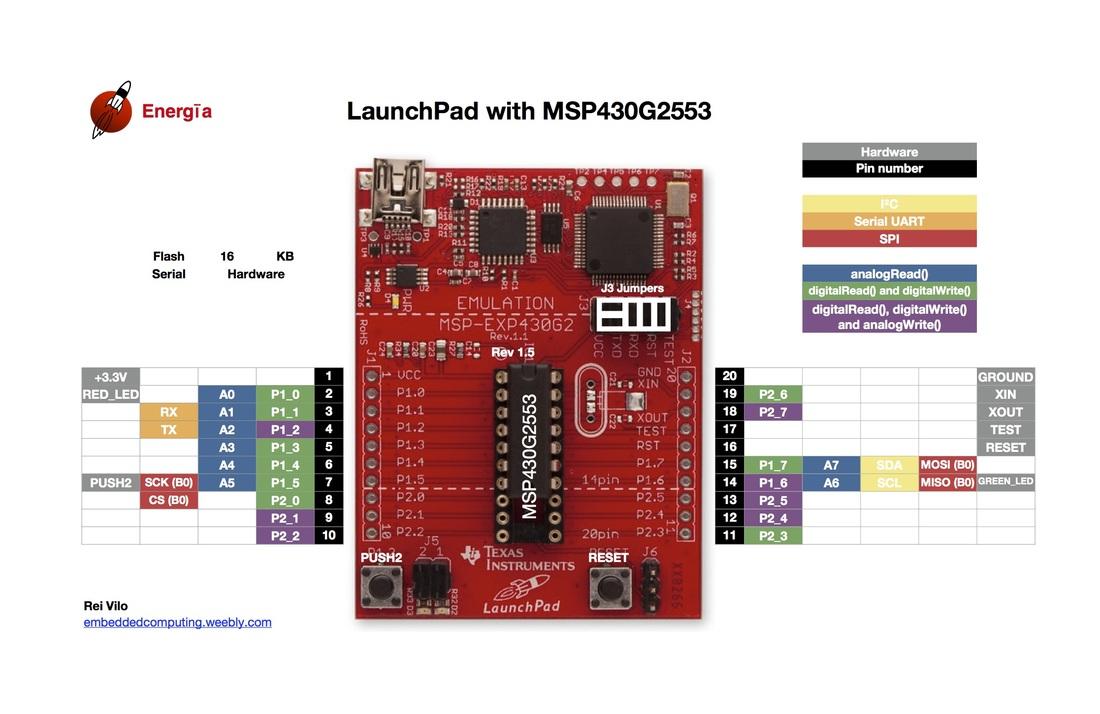 PinagemMSP430LaunchPad