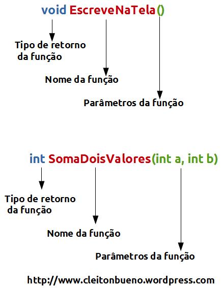 FuncoesEmC